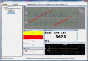 Screenshot Zeitplot, Can Software